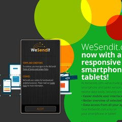 Wesendit.Com